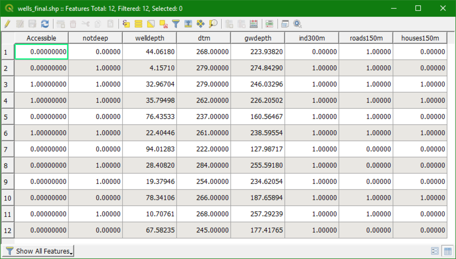 wells final attribute table