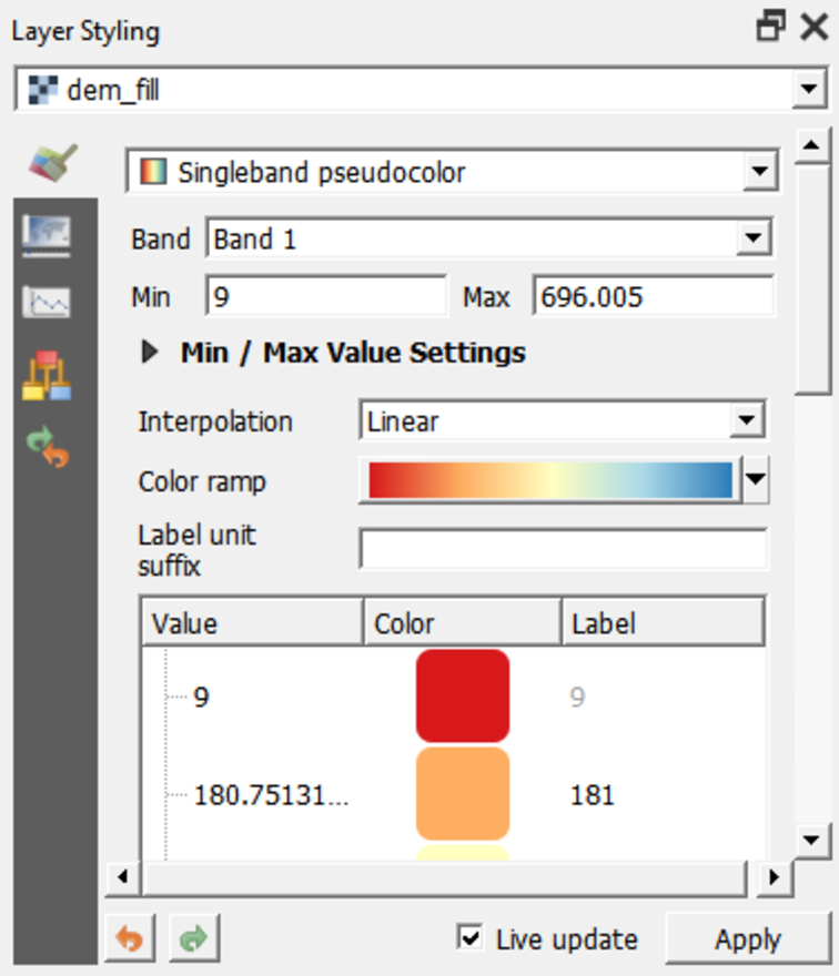 layer styling panel pseudocolor