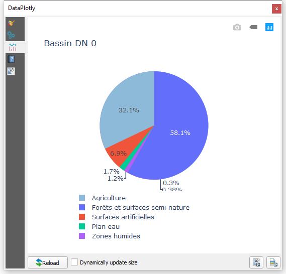 dataplotly-graphe